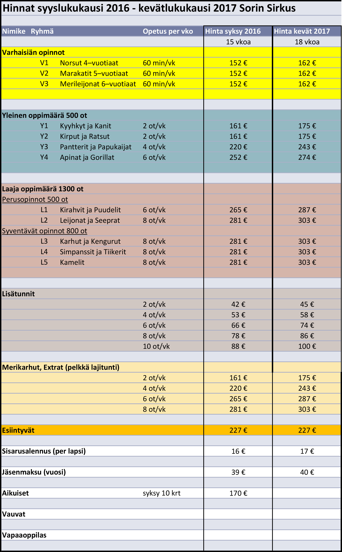 hinnasto-syksy-2016-keva%cc%88t-2017